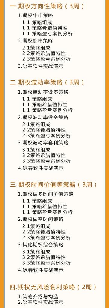 【陆丽娜】十一11周期权实战训练营讲座视频11集+讲义