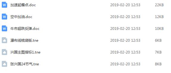 张兴国2015年高级课视频+指标