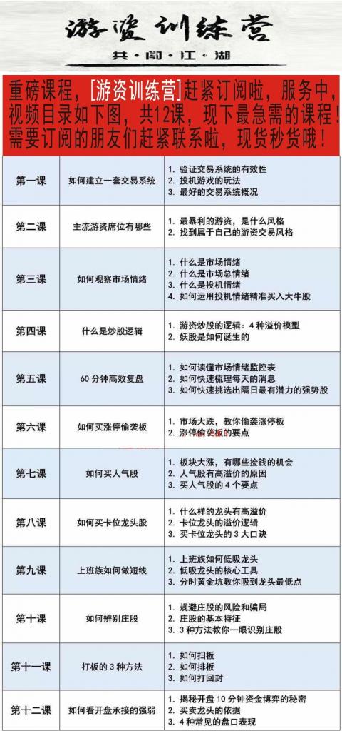 【一招炒股】游资训练营视频教程(12课完整版)