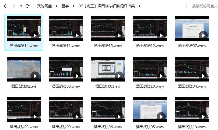 【姚工】酒田战法经典解读视频15集