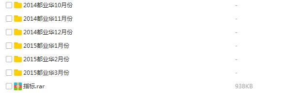 都业华季度班201410-201503缠论中枢理论及实战运用加强班