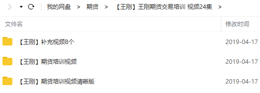 【王刚】王刚期货交易培训 视频24集