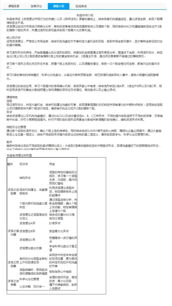 【朱超】波浪理论高级培训课晋升班半年班(2019年3月班)