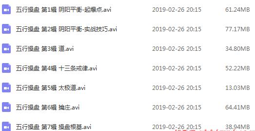 量学云讲堂 刘智辉 五行操盘 视频培训讲座(7节)