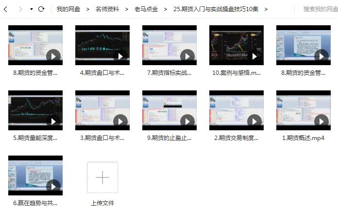 【老马点金】期货入门与实战操盘技巧10集视频