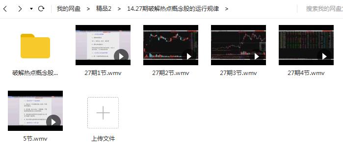 【操盘手十年】破解热点概念股的运行规律(5集)