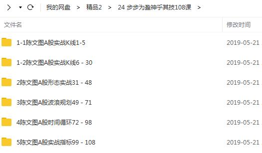 【陈文图】 步步赢步步为盈神乎其技108课视频
