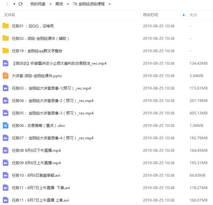 大讲堂【金刚经】期货波段操作视频培训课程