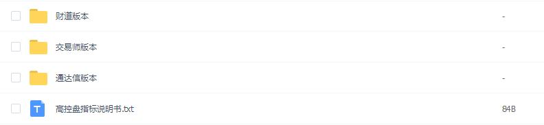 【史月波】高控盘指标 共4个指标(通达信+财道+交易师)