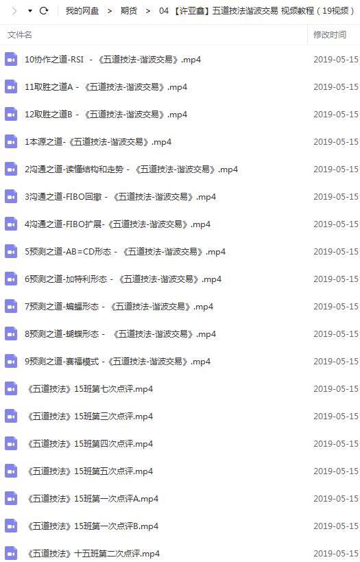 【许亚鑫】五道技法谐波交易 视频教程(19视频)