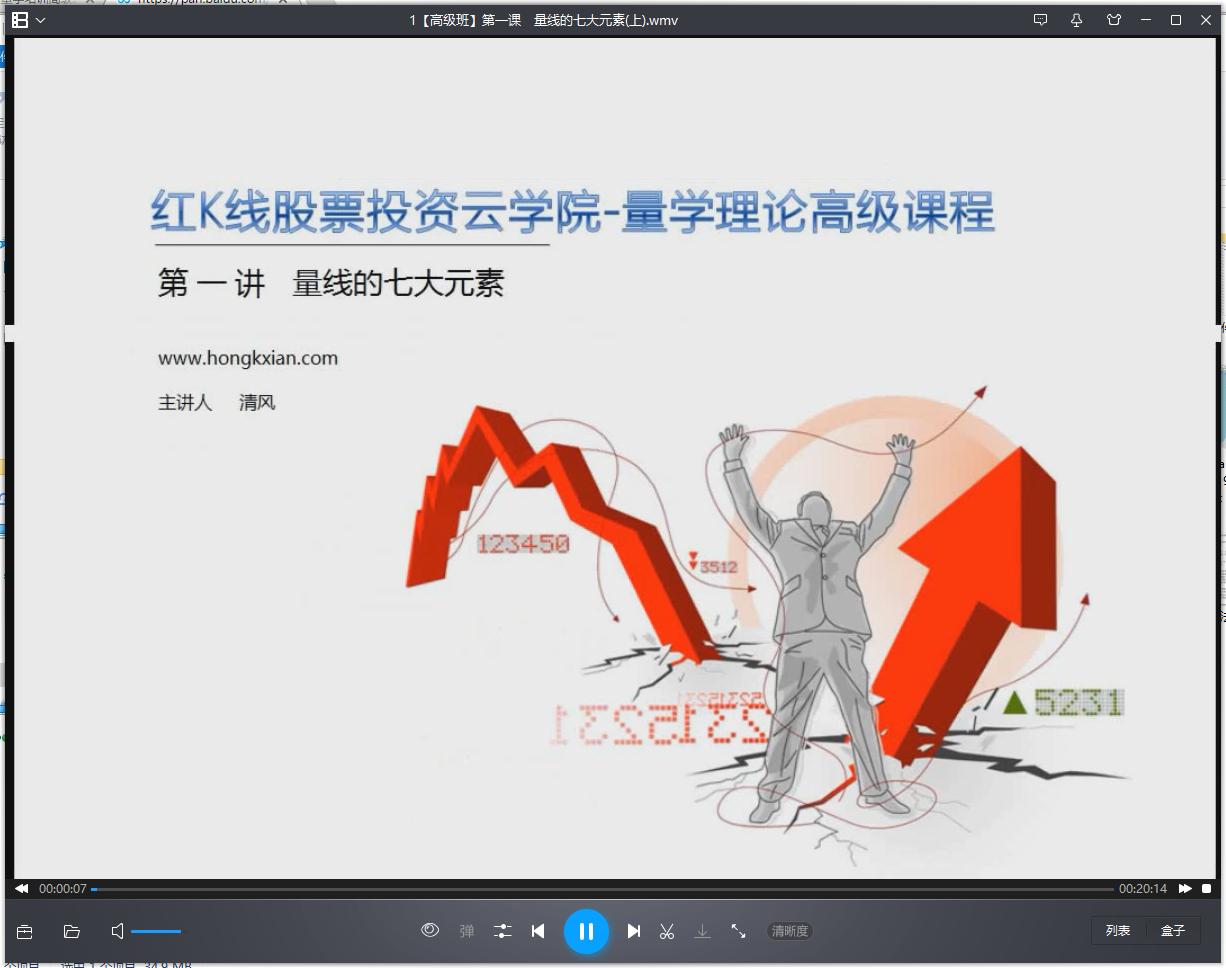 【红K线】量学培训高级班 视频培训课程