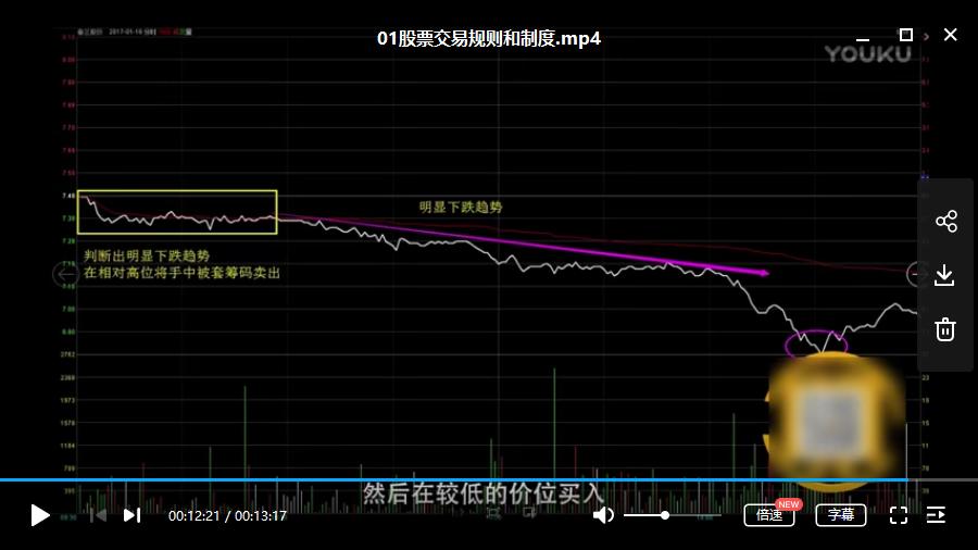 【2018】股票入门精讲课程(38节视频教程)