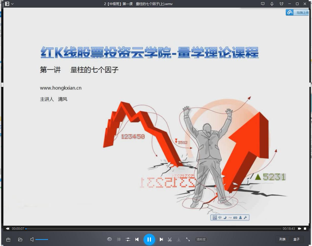 【红K线】量学培训中级班视频培训课程