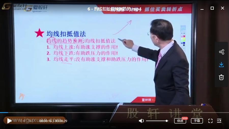 均线扣抵值预测趋势 视频培训课程