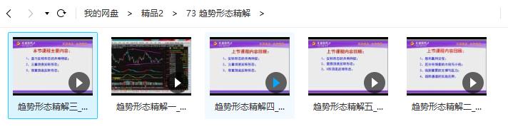 张善宇趋势形态精解教程(5节视频)