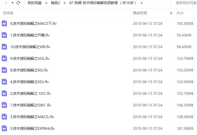 【陈辉】技术指标精解视频课程 (共10节)