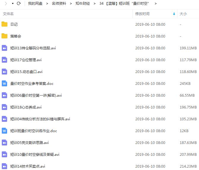 """【知牛蓝筹】短训班""""量价时空""""视频培训课程"""