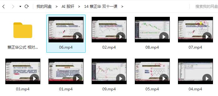 """蔡正华双 市场独门""""相对三关"""" 十一线上课培训视频课程"""