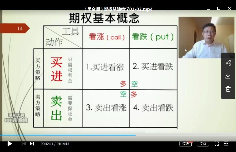 【吴金潮】期权基础视频教学