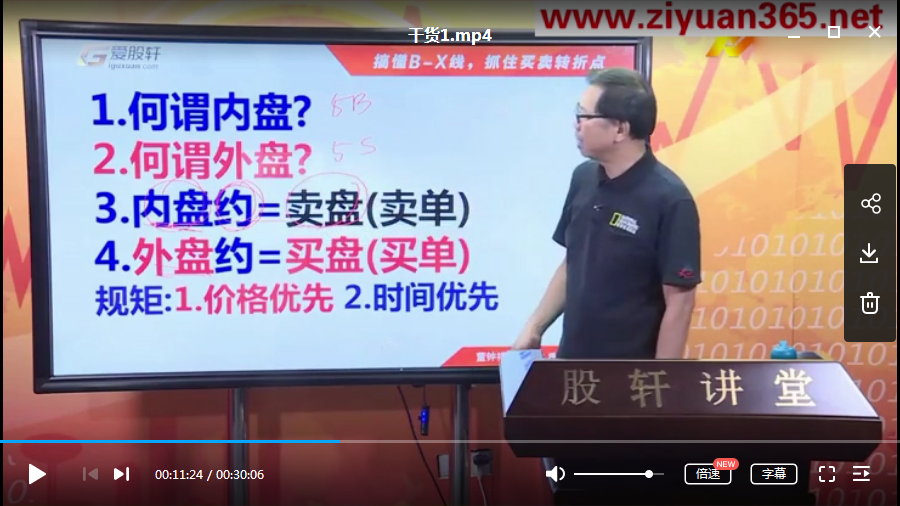 董钟祥6月1日盘口语言视频培训