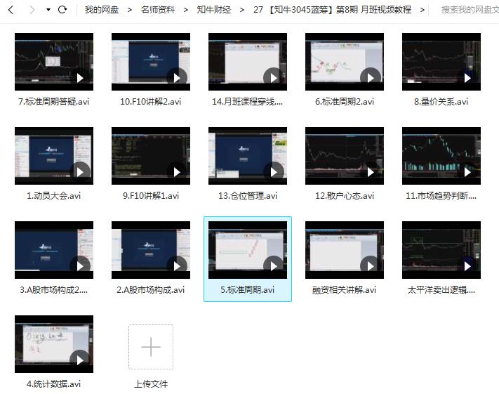 【知牛3045蓝筹】第8期 月班视频课程(16节)