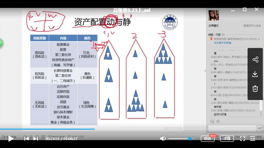 【格局商学院】投资理财高级课(14节视频)