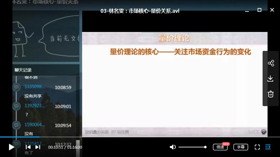 【林名雯】波线量价视频课6节