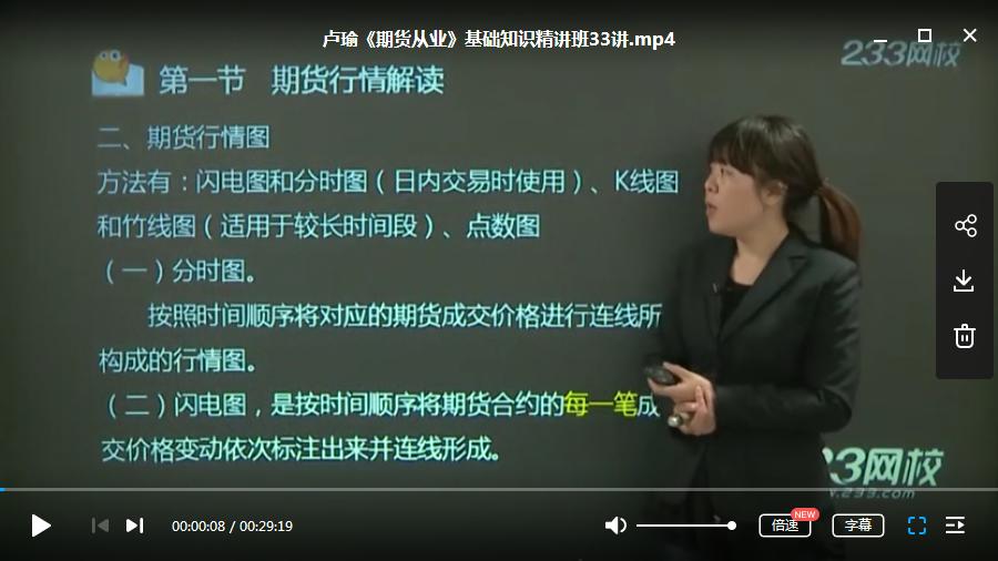 卢瑜《期货从业》基础知识精讲训(57节)