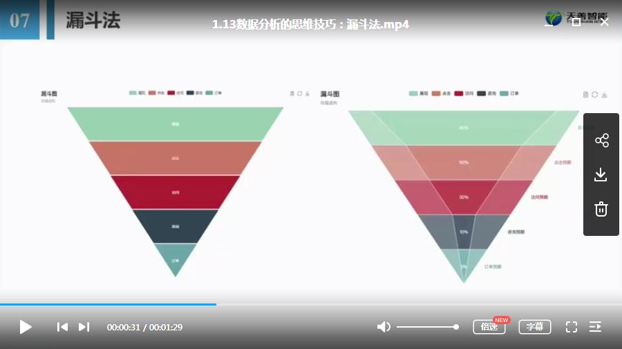 【定位0】七周成为数据分析师 视频课