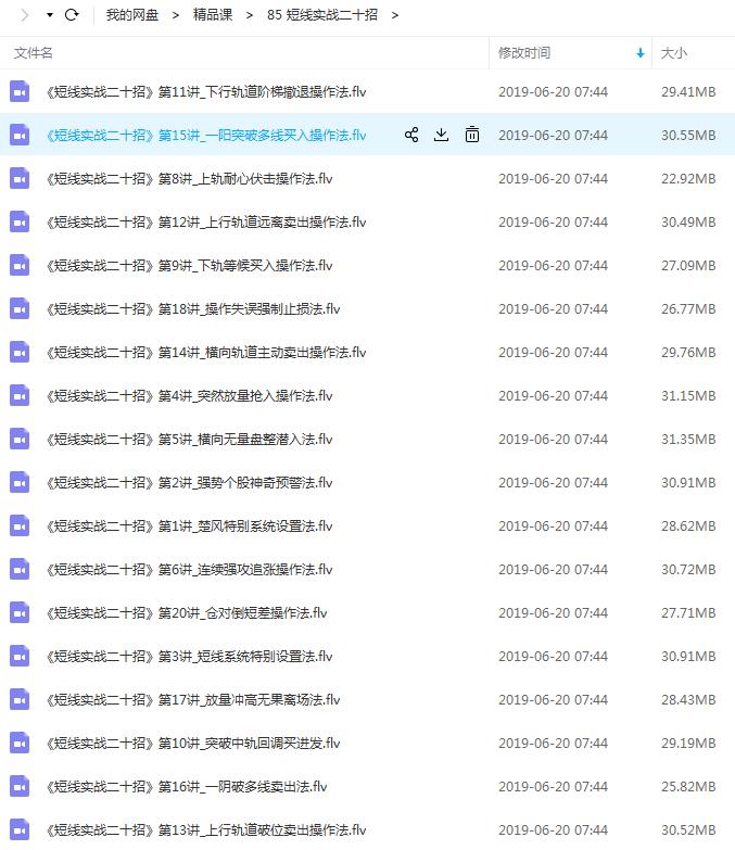 楚风 短线实战二十招 视频课