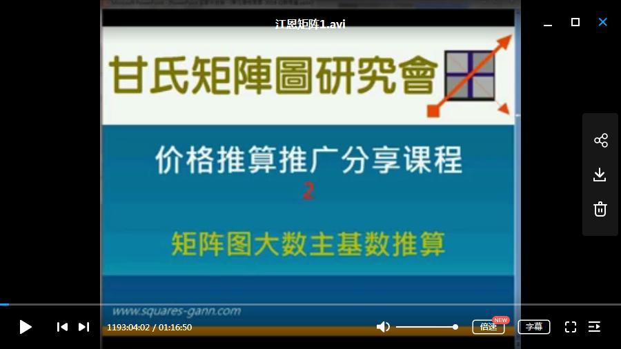 【江恩】2016年矩阵视频课