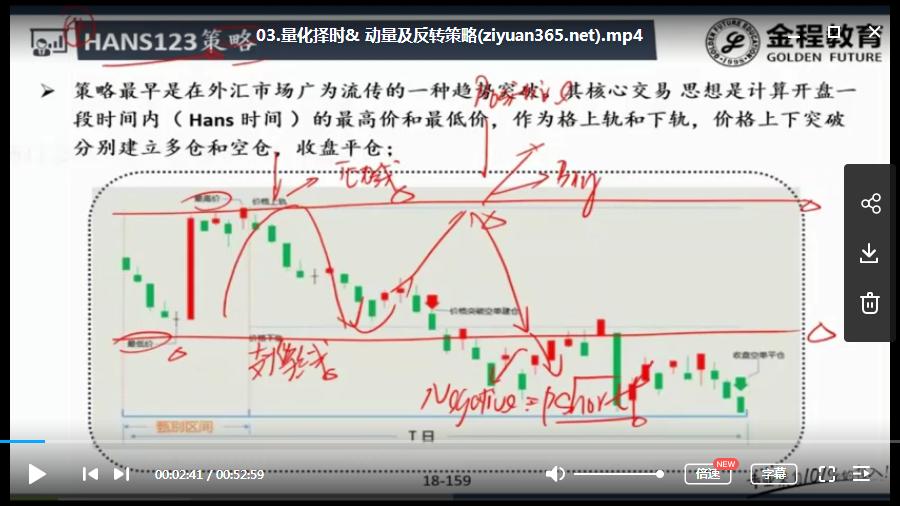 【金程】2018量化投资视频教学量化金融分析师