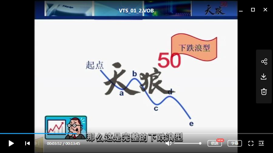 野狼 3000 培训视频课(11节)