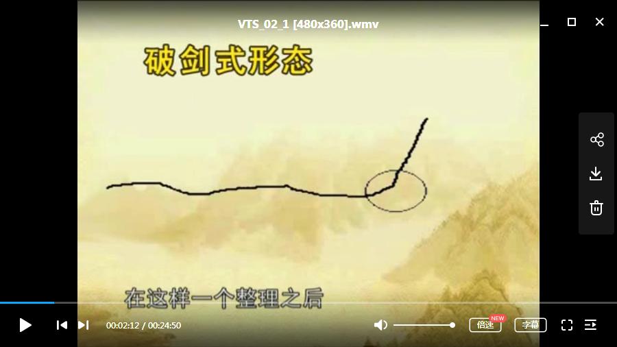 何金子财富讲坛 独孤九剑技法视频课(4DVD共10节)
