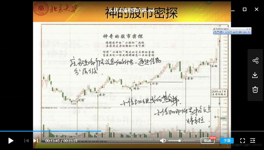 【荆州量学群】伏击涨停图书学习 视频培训课程