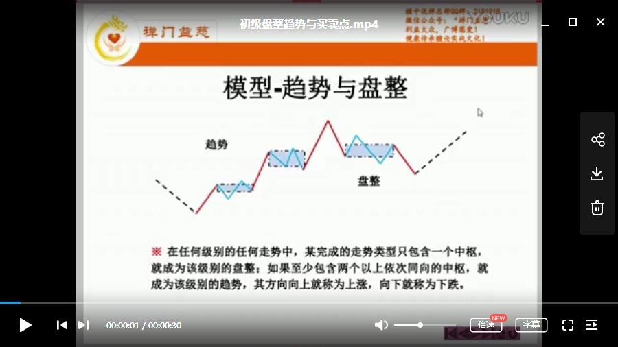 【阿健禅说】初级培训课程 13节