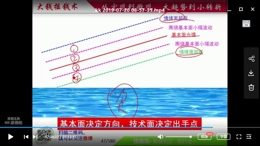 钱鑫淼2019年7月道势术理论视频培训教学+资料