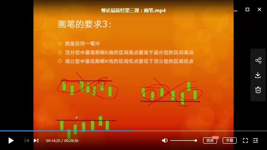 【A神】缠论易筋经 视频课程3节