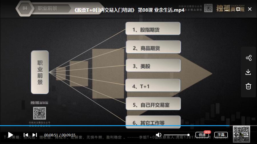 【李姐】孤独商学院股票T+0日内交易入门视频培训战法