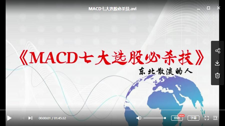 【水哥王文胜】大学堂《神奇指标系列》视频课程13节