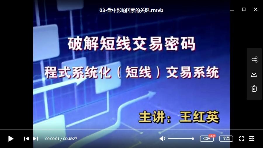 【王红英】期货日内短线交易技术视频培训波段战法指标分析课