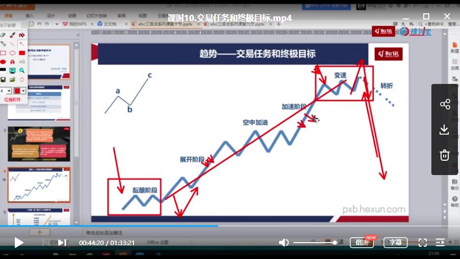 【李陈亮】期货ABC三浪法系统视频课程 (共10节)