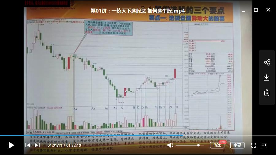 【黑马王子】量波高级班T32 视频讲座+课件资料(送指标)