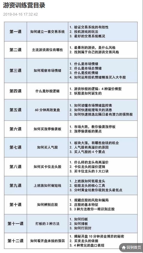 【混江龙】《混江龙:游资训练营》(共12讲视频课程)
