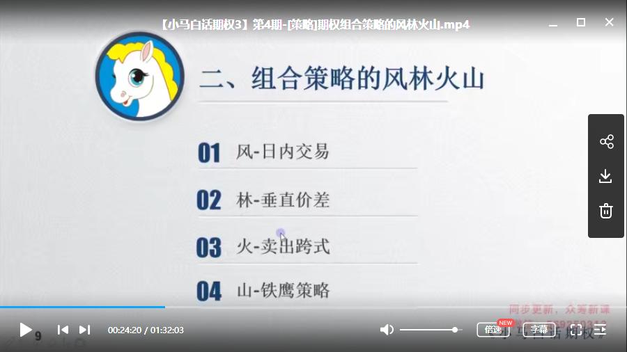 小马白话期权第3季 视频课程共8期