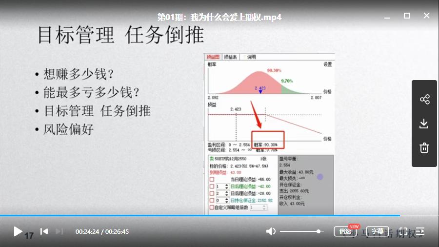 小马白话期权第2季 视频课程(共18节)