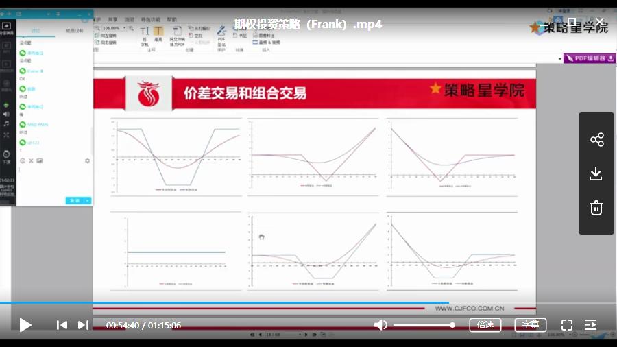 【策略星学院】期权教学独家教学(2019年9讲视频)