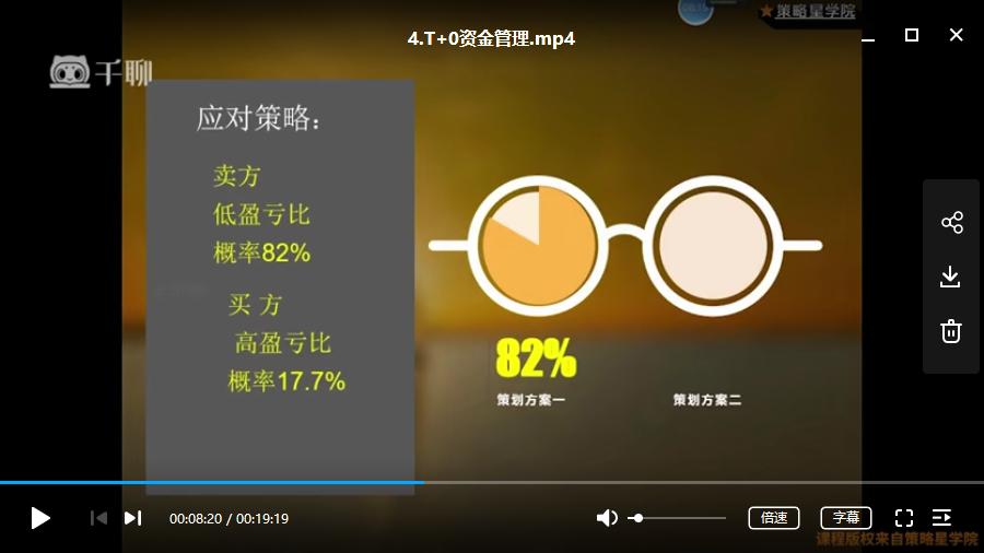 【策略星学院-崇阳】日内期权交易t+0战法视频培训课程6讲