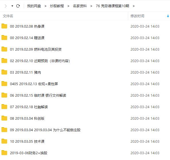 【克劳德】克劳德炒股票培训第10期(2019年12讲视频)