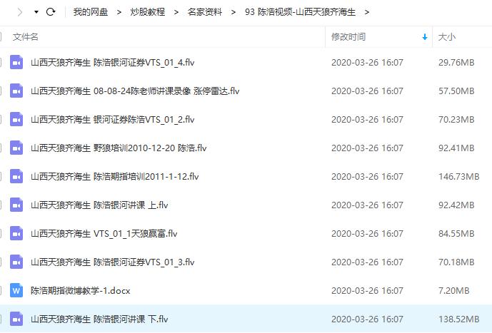 【陈浩】山西天狼齐海生 培训课程 (9讲视频教学)